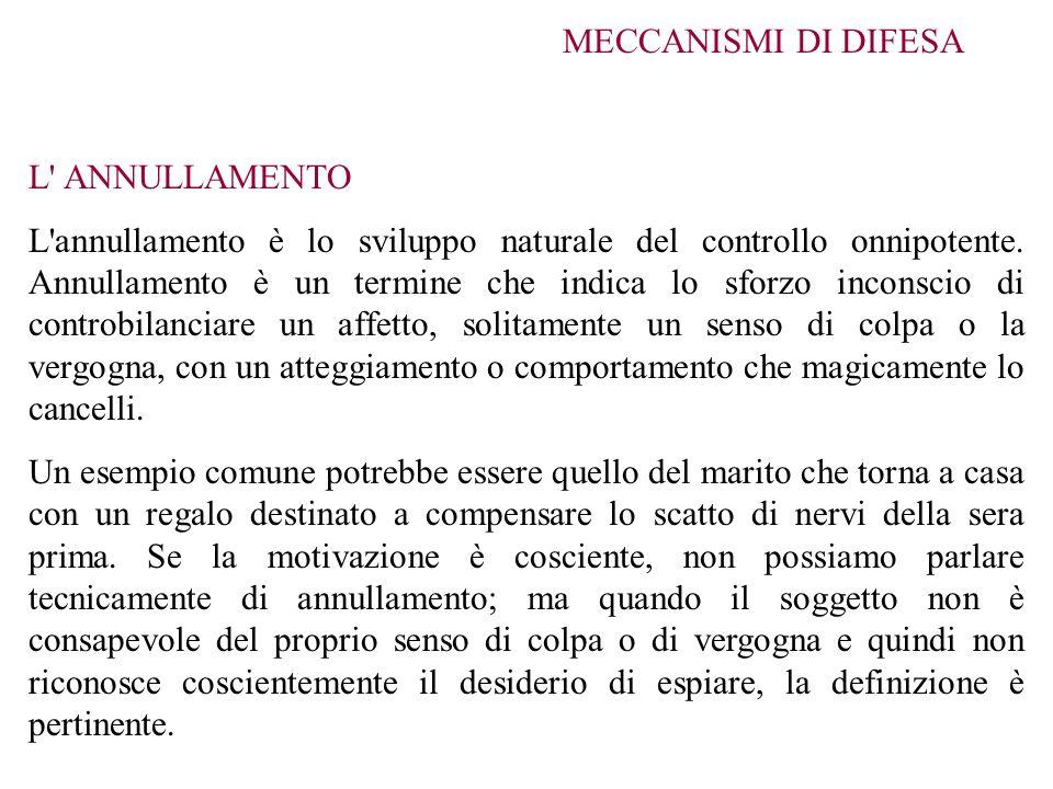 MECCANISMI DI DIFESA L ANNULLAMENTO.