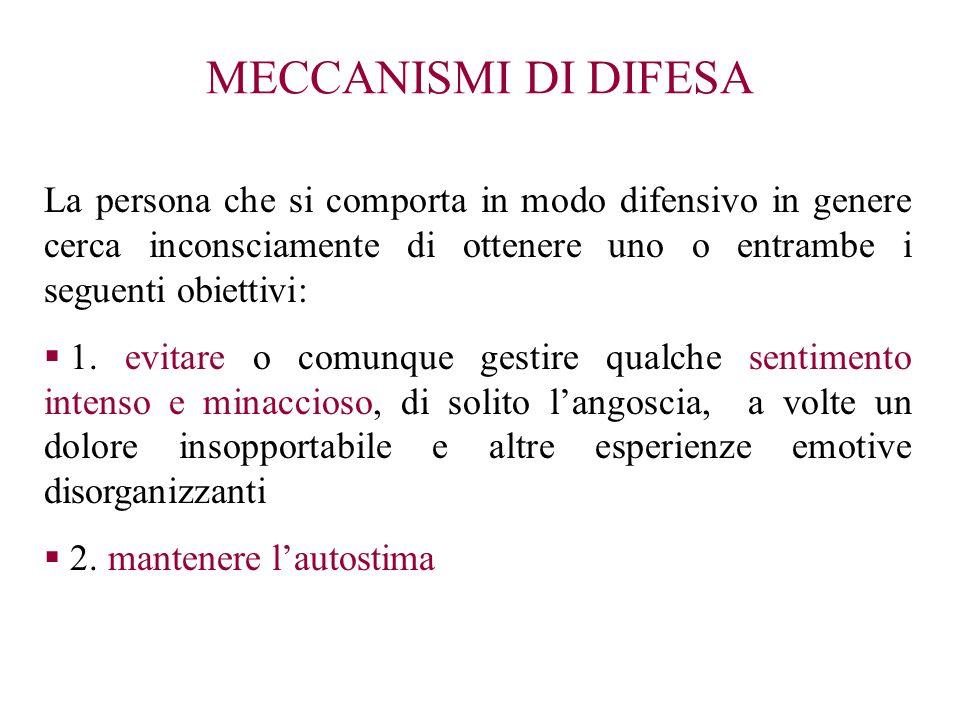 MECCANISMI DI DIFESA La persona che si comporta in modo difensivo in genere cerca inconsciamente di ottenere uno o entrambe i seguenti obiettivi:
