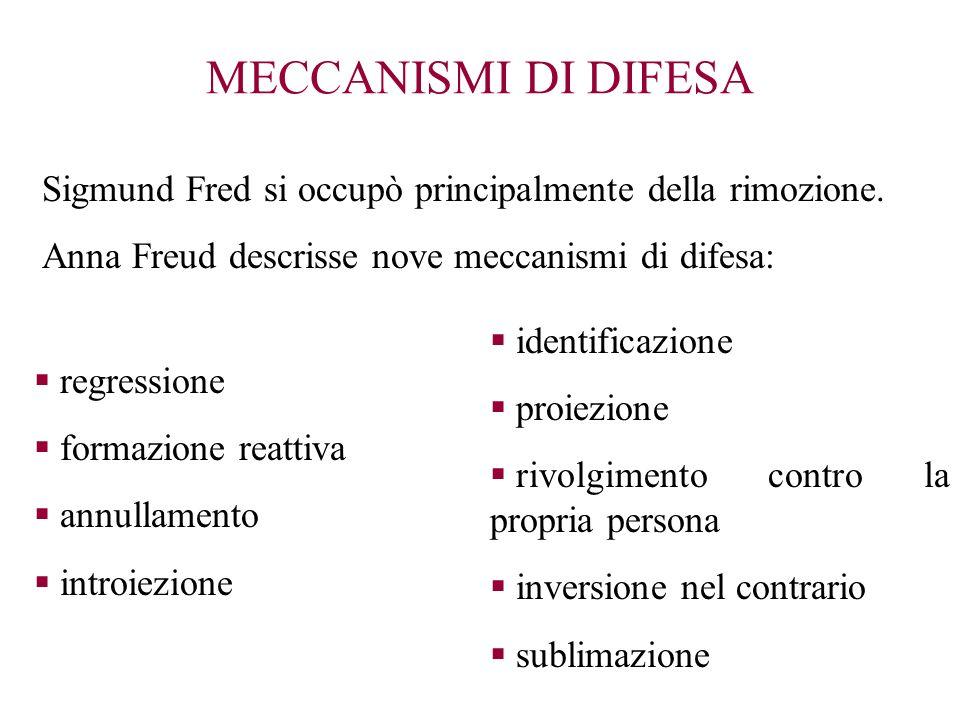 MECCANISMI DI DIFESA Sigmund Fred si occupò principalmente della rimozione. Anna Freud descrisse nove meccanismi di difesa: