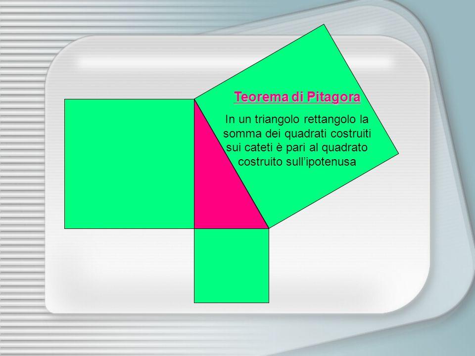 Teorema di Pitagora In un triangolo rettangolo la somma dei quadrati costruiti sui cateti è pari al quadrato costruito sull'ipotenusa.