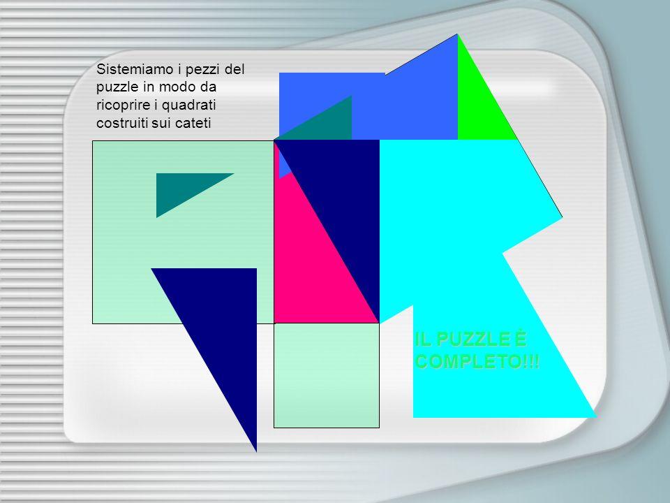 Sistemiamo i pezzi del puzzle in modo da ricoprire i quadrati costruiti sui cateti