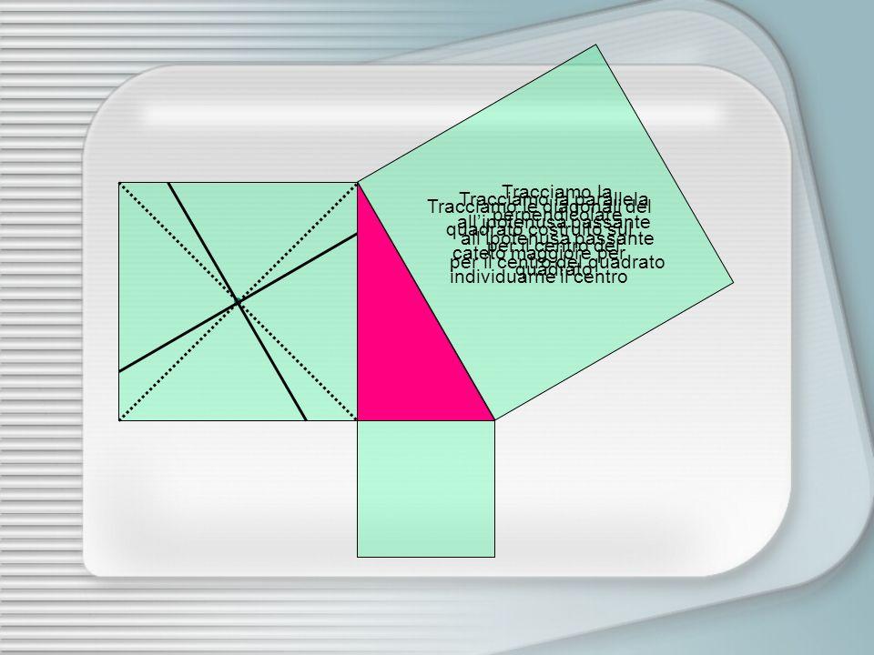 Tracciamo la perpendicolare all'ipotenusa passante per il centro del quadrato