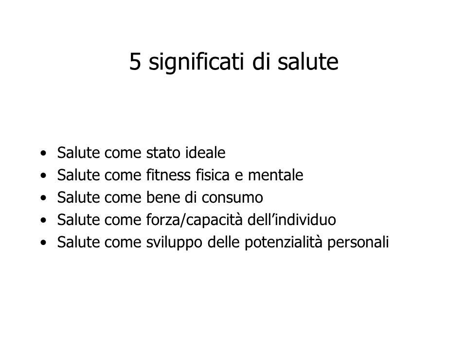 5 significati di salute Salute come stato ideale