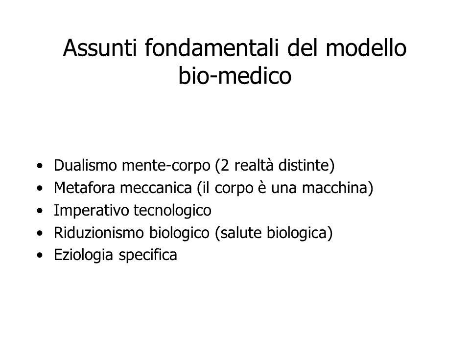 Assunti fondamentali del modello bio-medico