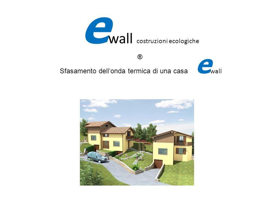 fifi Sfasamento dell'onda termica di una casa ewall