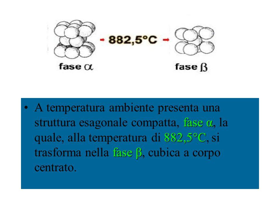 A temperatura ambiente presenta una struttura esagonale compatta, fase α, la quale, alla temperatura di 882,5°C, si trasforma nella fase β, cubica a corpo centrato.