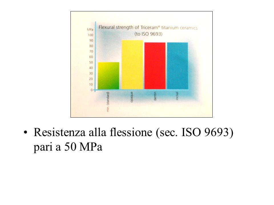 Resistenza alla flessione (sec. ISO 9693) pari a 50 MPa