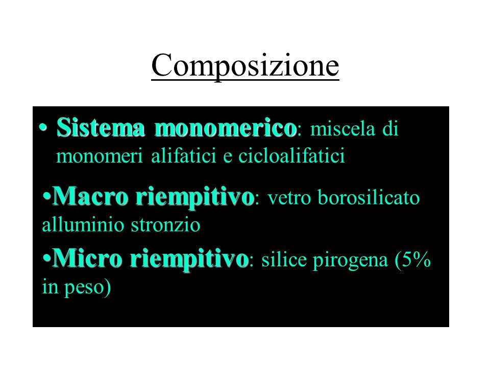 Composizione Sistema monomerico: miscela di monomeri alifatici e cicloalifatici. Macro riempitivo: vetro borosilicato alluminio stronzio.