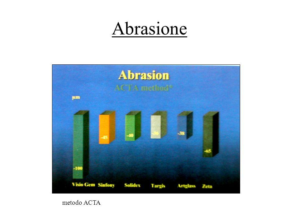 Abrasione metodo ACTA