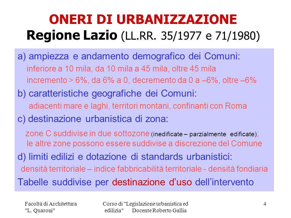 ONERI DI URBANIZZAZIONE Regione Lazio (LL.RR. 35/1977 e 71/1980)