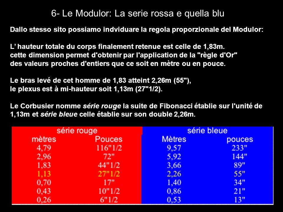 6- Le Modulor: La serie rossa e quella blu