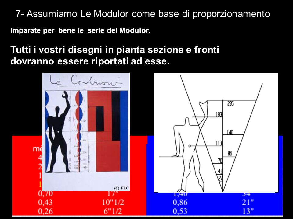 7- Assumiamo Le Modulor come base di proporzionamento