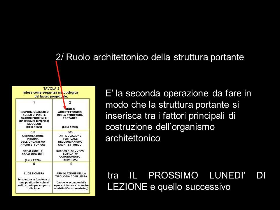 2/ Ruolo architettonico della struttura portante