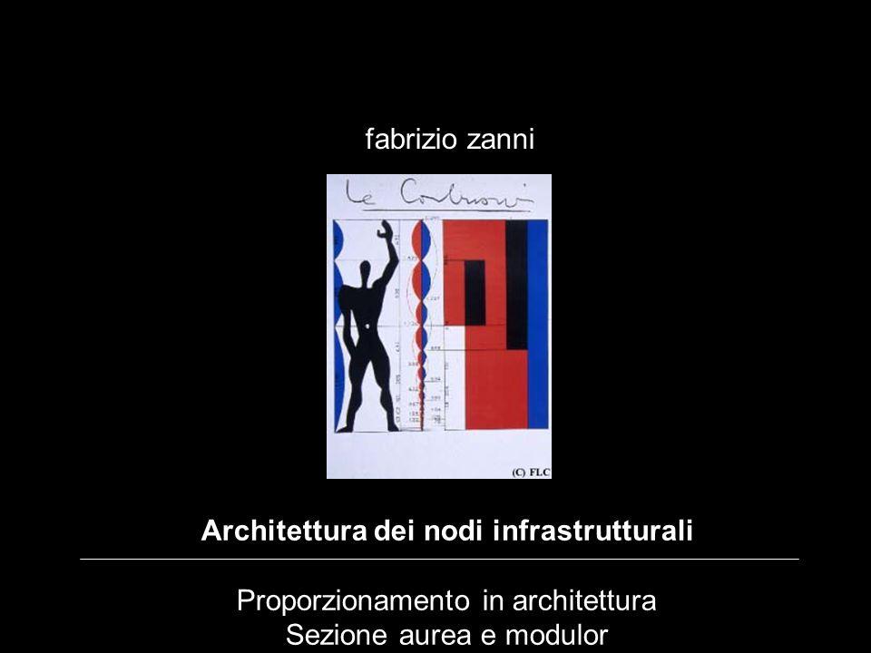 Architettura dei nodi infrastrutturali
