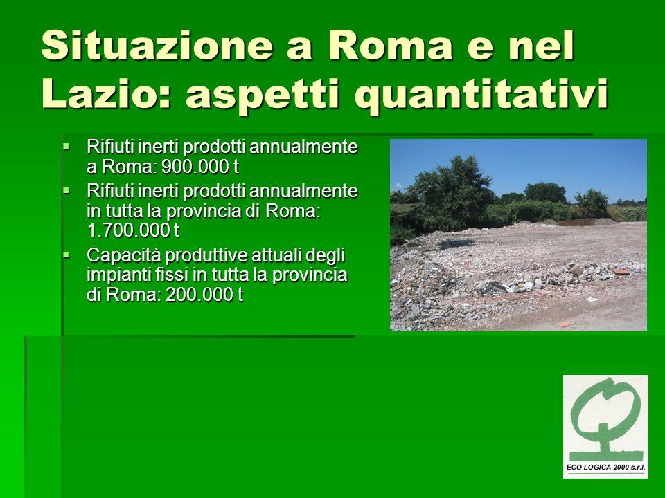 Situazione a Roma e nel Lazio: aspetti quantitativi