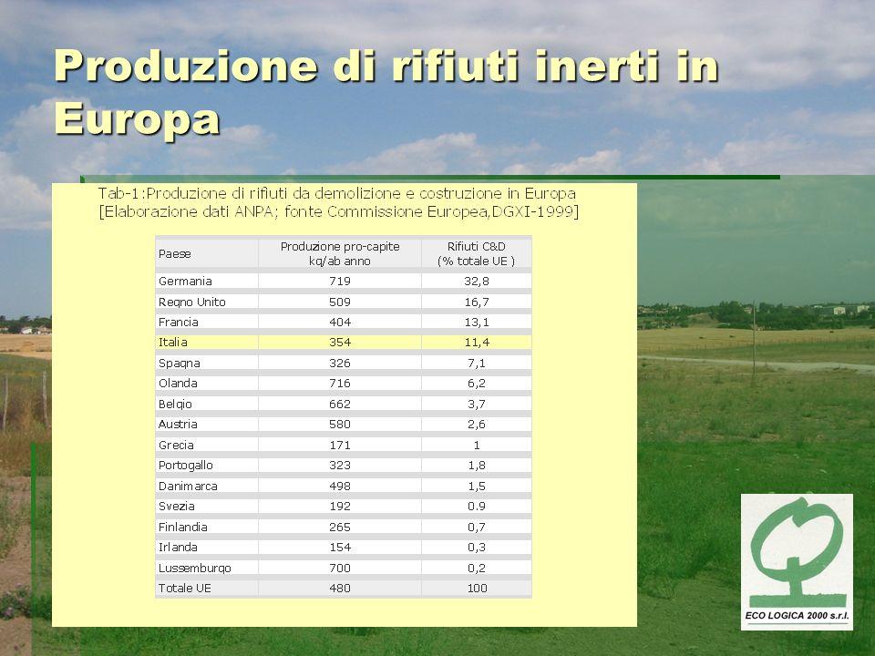 Produzione di rifiuti inerti in Europa