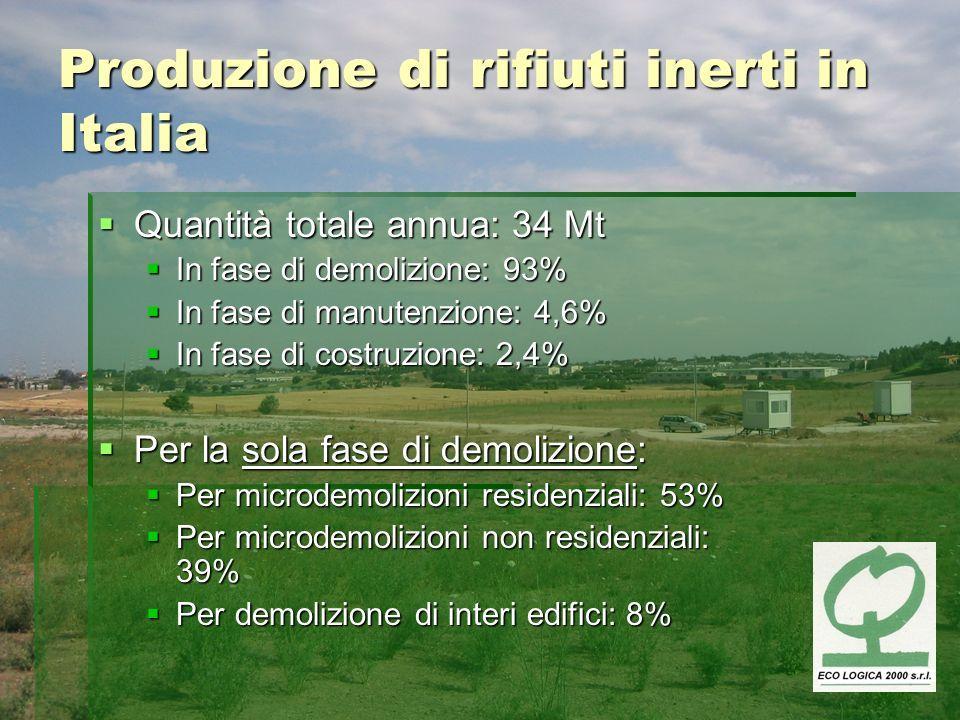 Produzione di rifiuti inerti in Italia