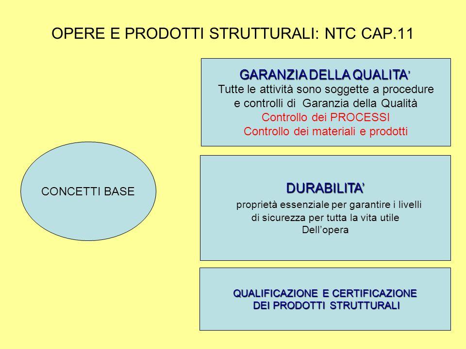 OPERE E PRODOTTI STRUTTURALI: NTC CAP.11