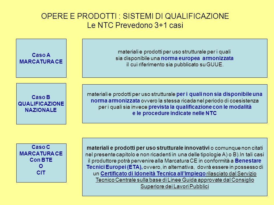 OPERE E PRODOTTI : SISTEMI DI QUALIFICAZIONE Le NTC Prevedono 3+1 casi