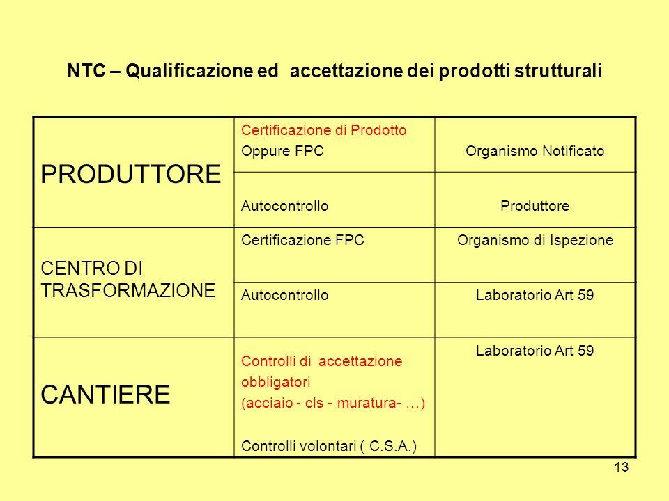 NTC – Qualificazione ed accettazione dei prodotti strutturali