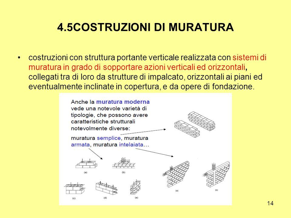 4.5COSTRUZIONI DI MURATURA