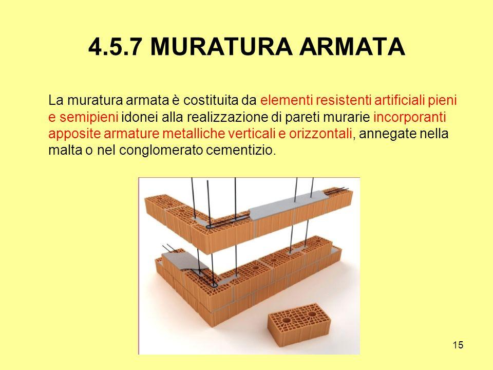4.5.7 MURATURA ARMATA