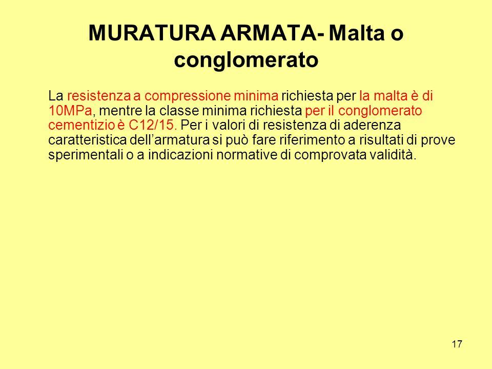 MURATURA ARMATA- Malta o conglomerato