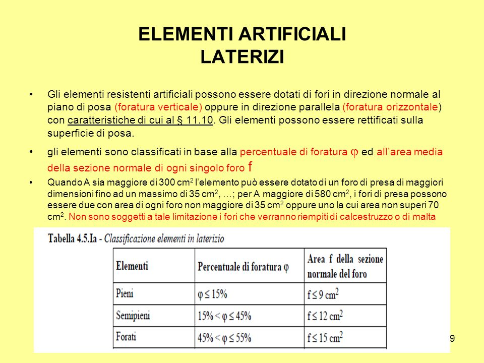 ELEMENTI ARTIFICIALI LATERIZI