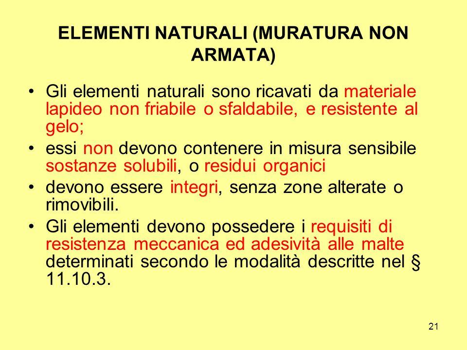 ELEMENTI NATURALI (MURATURA NON ARMATA)