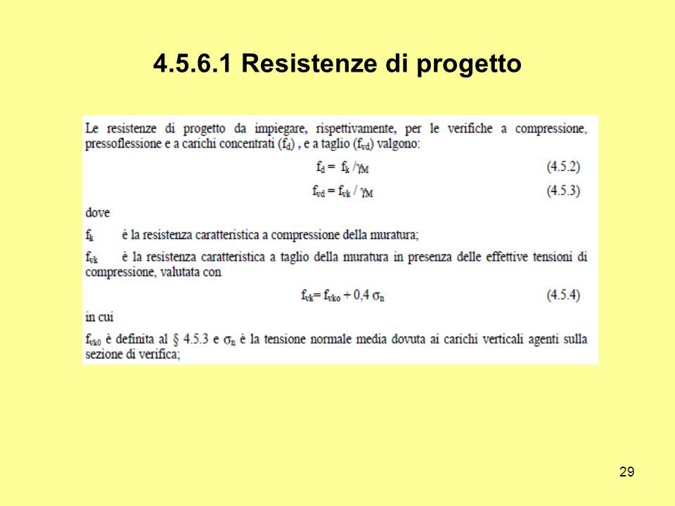 4.5.6.1 Resistenze di progetto
