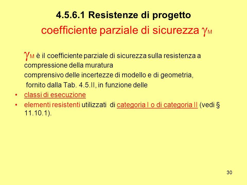 4.5.6.1 Resistenze di progetto coefficiente parziale di sicurezza gM
