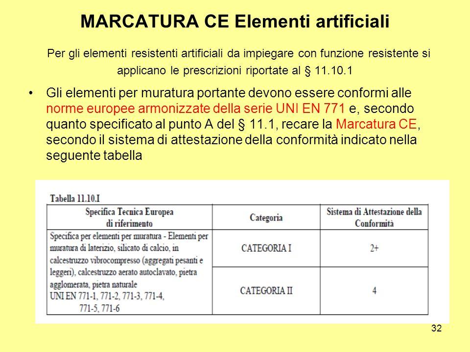 MARCATURA CE Elementi artificiali Per gli elementi resistenti artificiali da impiegare con funzione resistente si applicano le prescrizioni riportate al § 11.10.1
