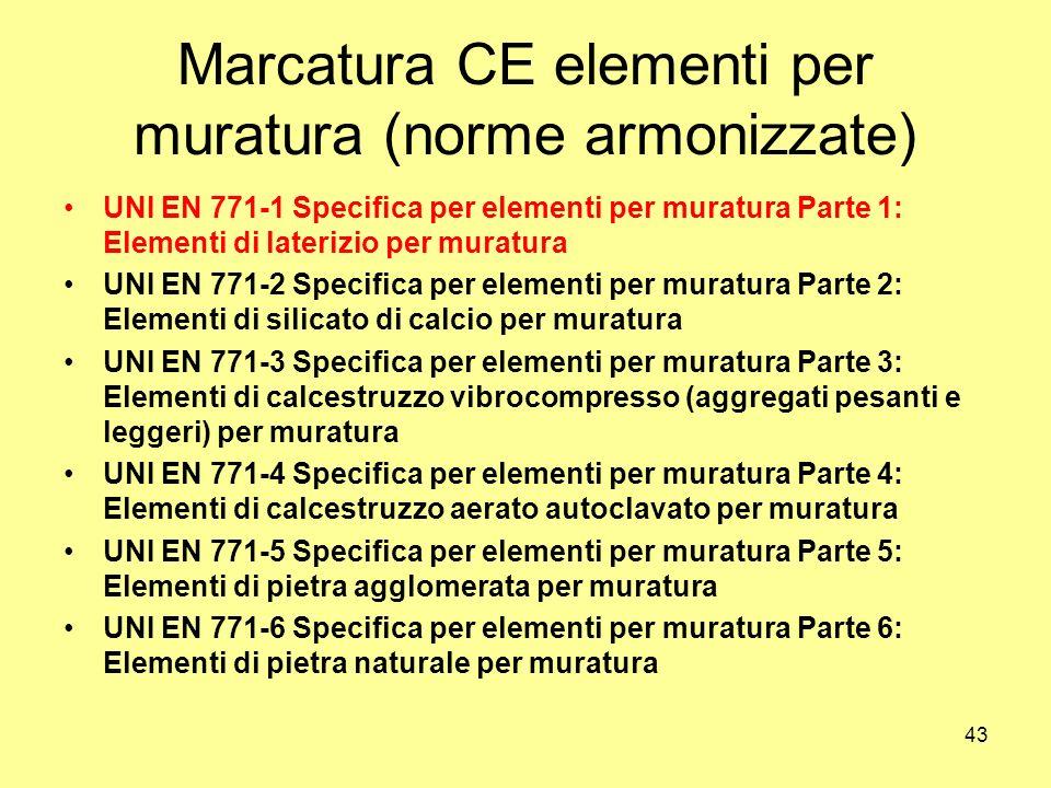 Marcatura CE elementi per muratura (norme armonizzate)