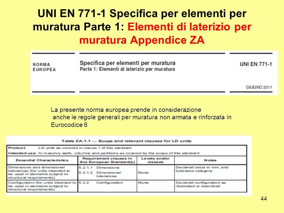 UNI EN 771-1 Specifica per elementi per muratura Parte 1: Elementi di laterizio per muratura Appendice ZA