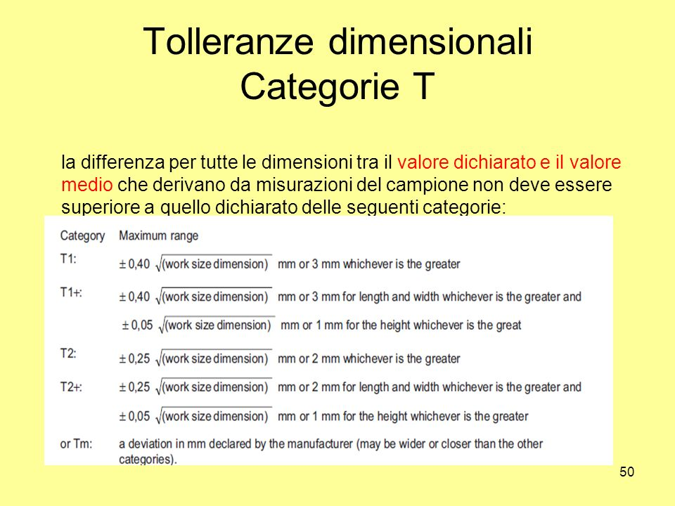 Tolleranze dimensionali Categorie T