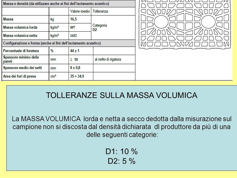 TOLLERANZE SULLA MASSA VOLUMICA