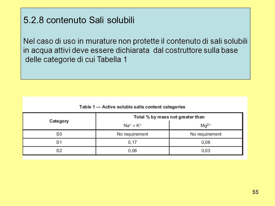 5.2.8 contenuto Sali solubili