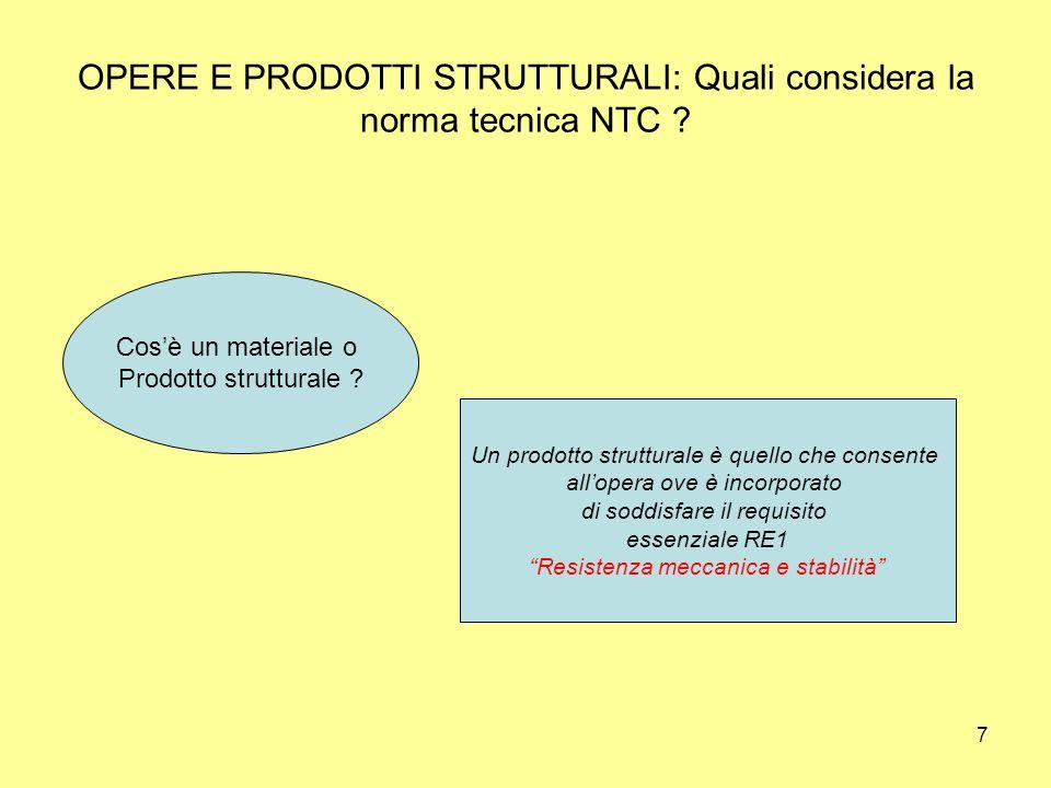 OPERE E PRODOTTI STRUTTURALI: Quali considera la norma tecnica NTC
