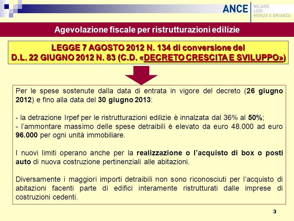 Agevolazione fiscale per ristrutturazioni edilizie