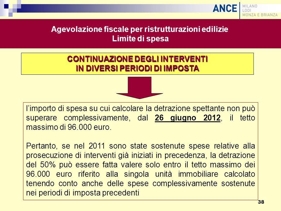 Agevolazione fiscale per ristrutturazioni edilizie Limite di spesa
