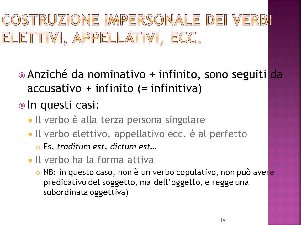 Costruzione impersonale dei verbi elettivi, appellativi, ecc.