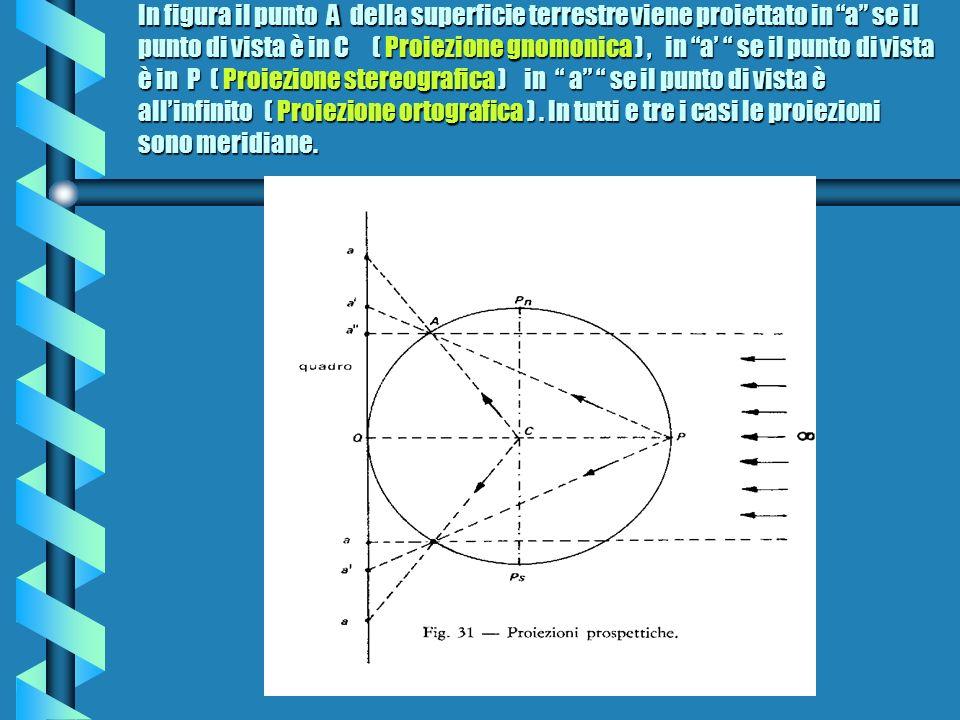 In figura il punto A della superficie terrestre viene proiettato in a se il punto di vista è in C ( Proiezione gnomonica ) , in a' se il punto di vista è in P ( Proiezione stereografica ) in a'' se il punto di vista è all'infinito ( Proiezione ortografica ) .