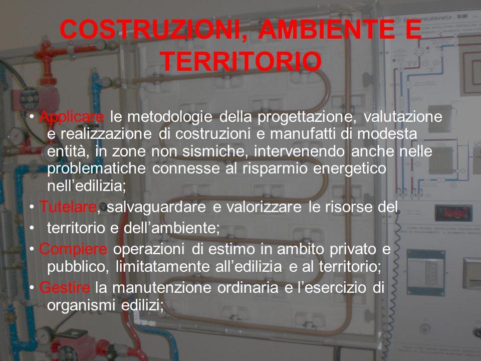 COSTRUZIONI, AMBIENTE E TERRITORIO
