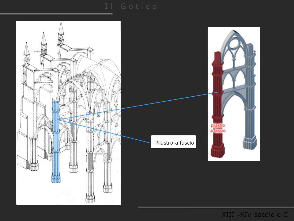 I l G o t i c o Pilastro a fascio XIII –XIV secolo d.C.