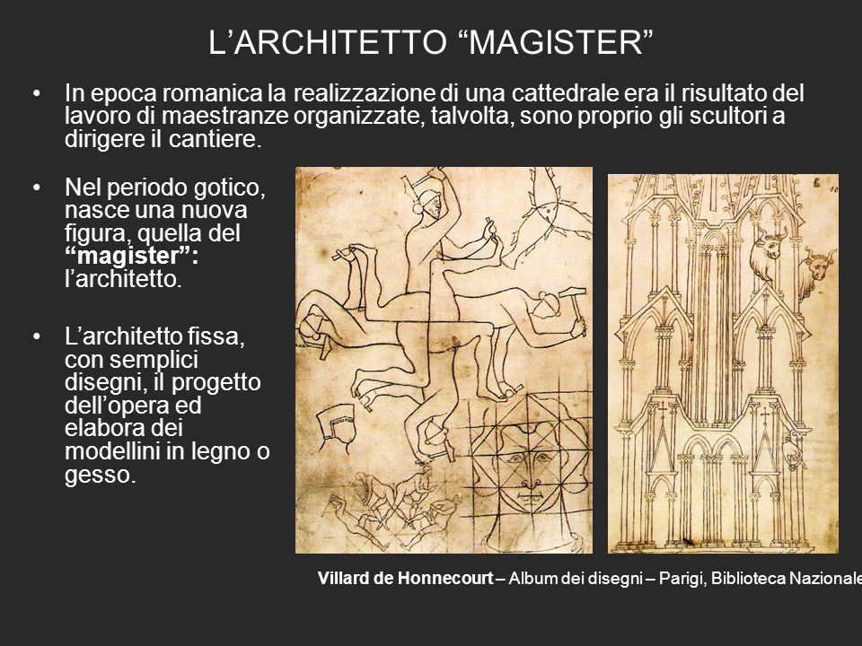 L'ARCHITETTO MAGISTER