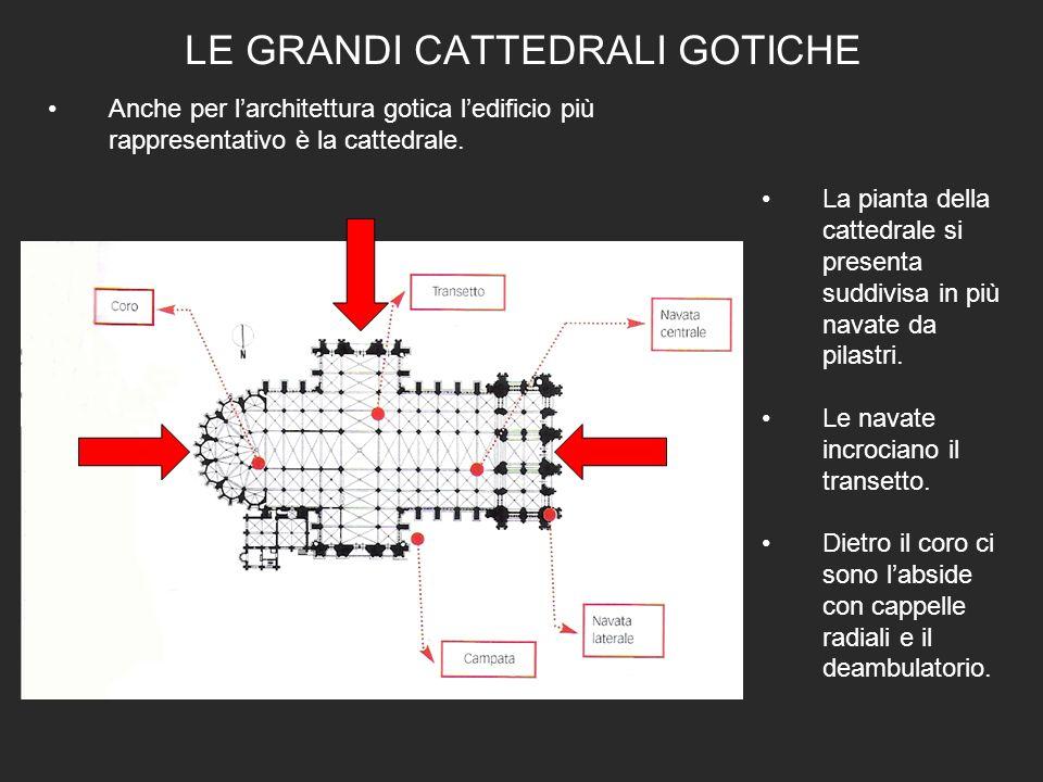 LE GRANDI CATTEDRALI GOTICHE