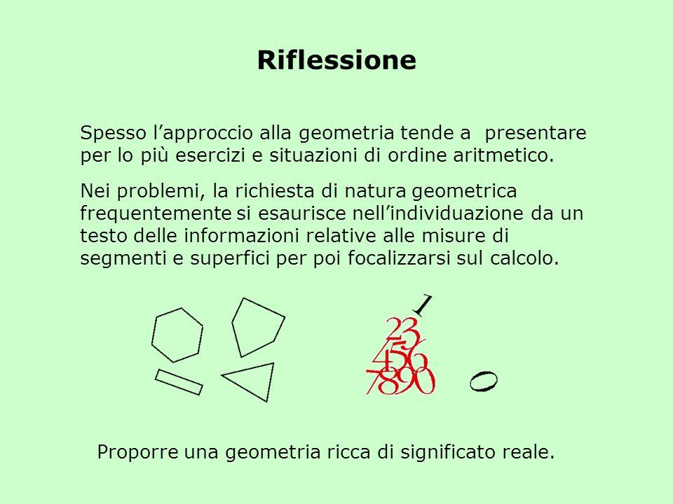 Riflessione Spesso l'approccio alla geometria tende a presentare per lo più esercizi e situazioni di ordine aritmetico.