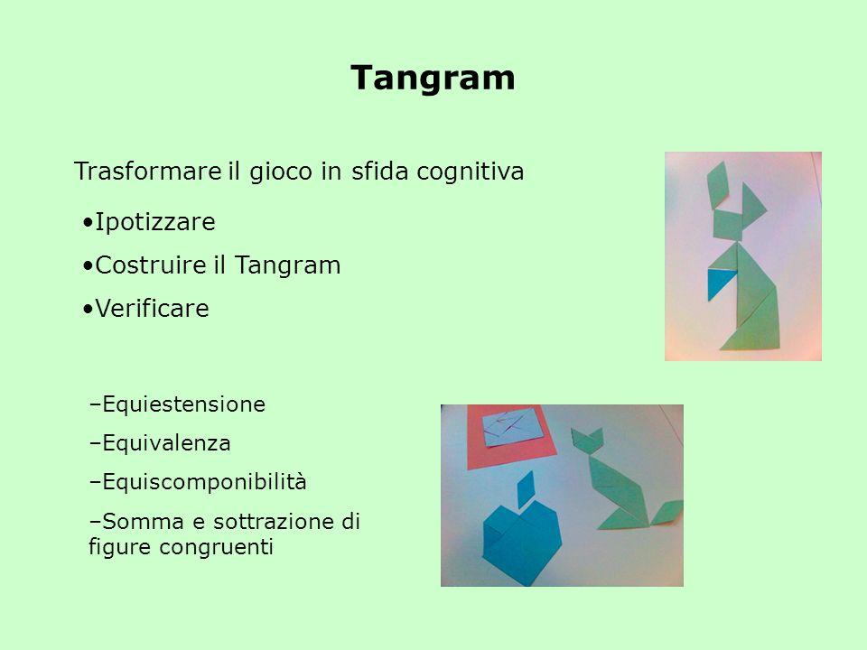 Tangram Trasformare il gioco in sfida cognitiva Ipotizzare