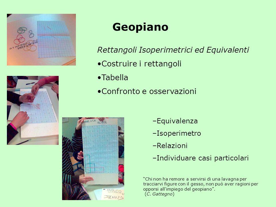 Geopiano Rettangoli Isoperimetrici ed Equivalenti