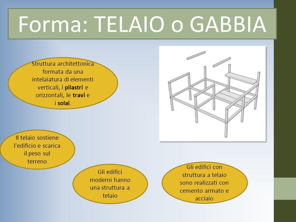 Forma: TELAIO o GABBIA Struttura architettonica formata da una intelaiatura di elementi verticali, i pilastri e orizzontali, le travi e i solai.